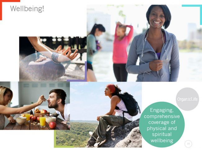 """Four images show people meditating, exercising and healthy eating, with the phrase """"Engaging, comprehensive coverage of physical and spiritual wellbeing"""
